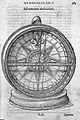 Instrument of the declination Wellcome L0006174.jpg