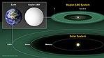 Kepler186f-ComparisonGraphic-20140417 improved.jpg