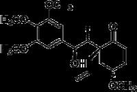 Kemia strukturo de megafono