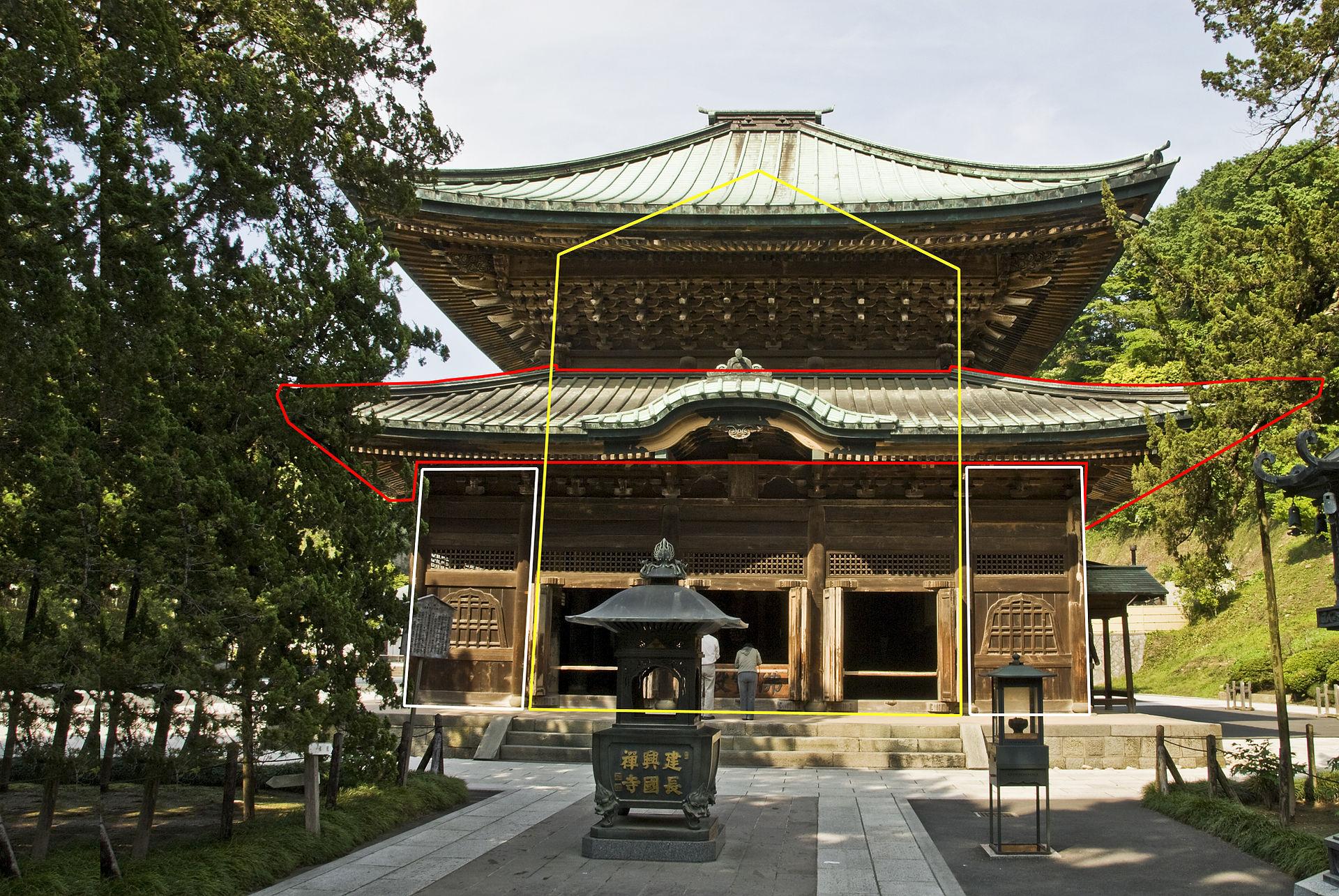 Mokoshi Wikipedia