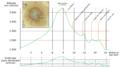 Mount Adams orographic schema-fr.png