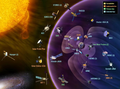NASA-Heliophysics-science-missions-feb-2015.png