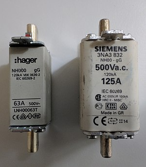 IEC 60269 -  NH fuses of sizes 000 and 00, rated 63A and 125A