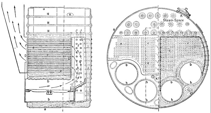 NIE 1905 Steam Navigation - single-ended cylindrical boiler.jpg