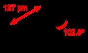 Pyramidale Struktur von Stickstofftrifluorid