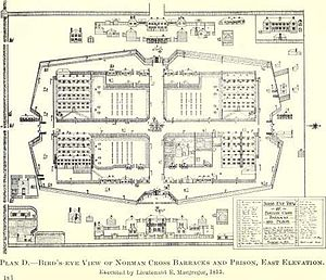 Norman Cross plan