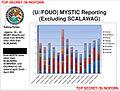 Nsa-mystic-chart.jpg