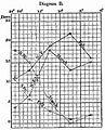 P369 Diagram B.jpg