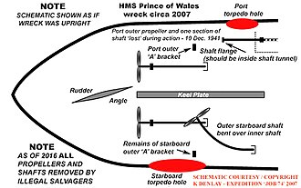 HMS Prince of Wales (53) - A schematic of the torpedo damage to the stern of HMS Prince of Wales, 10 Dec. 1941 is shown as if the ship was upright (that is, the wreck is upside down and this image is sometimes seen 'reversed').