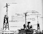 Radar arrangement aboard USS Montague (AKA-98) in August 1955.jpg