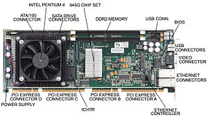 business plan major components of motherboard