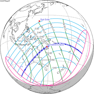 Solar eclipse of May 22, 2077