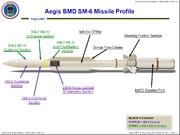 SM-6 Missile Profile