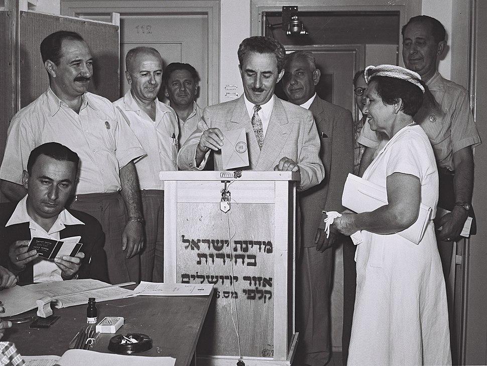 Sharett Voting