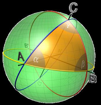 350px Spherical triangle 3d La importancia de los ámbitos de validez en ciencia.
