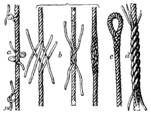 Rope splicing resource learn about share and discuss rope examples of splices in different stages of completion from the nordisk familjebok a long splice b tapered short splice c eye splice d short splice fandeluxe Gallery
