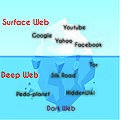 Surface Web & Deep Web.jpg
