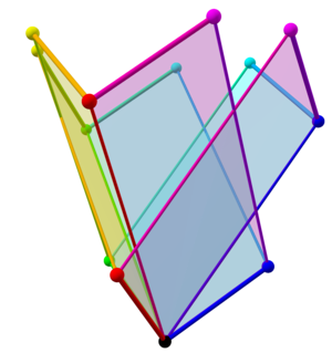 Tree of weak orderings in concertina cube 648.png