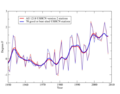 U.S. Temperature Record 1950 to 2009 (Raw Image).png