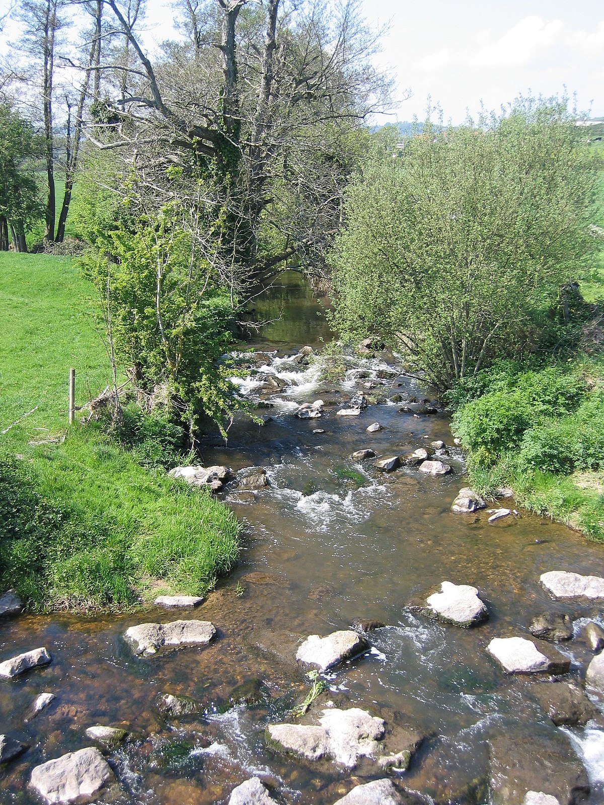 Umborne Brook Wikipedia