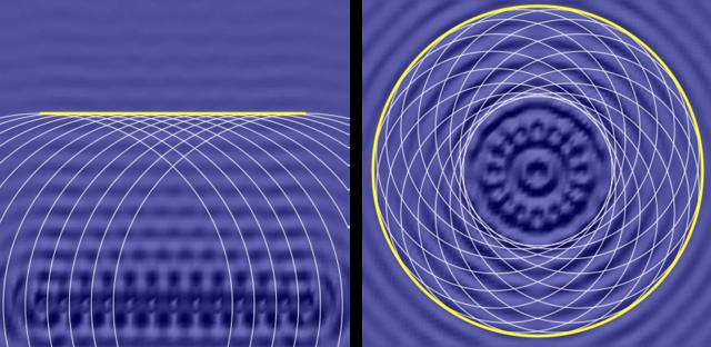 Wellenfronten aus Elementarwellen: ebene Welle (links), Kreiswelle (rechts) image source