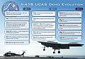 X-47B Timeline (9343875335).jpg