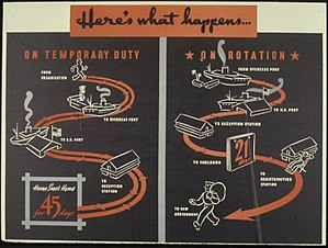 Temporary duty assignment - Temporary duty and rotation for US troops during World War II