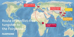 Fairphone - The supply chain for conflict-free tungsten in the Fairphone 2.