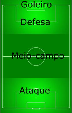 f0d12cf59a280 Posições no futebol – Wikipédia
