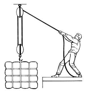 Line art drawing of a Block and tackle system,...