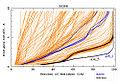 CASP PredCtr cumCalpha plot T0398.jpg