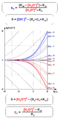 CH=f(c0,pK) exact formula vs approximations 31.png