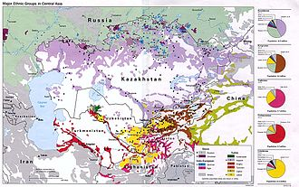 Soviet Central Asia - The Ethnic and linguistic patchwork of Soviet Central Asia