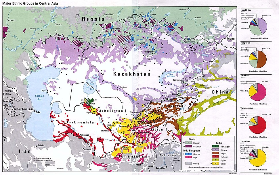 Central Asia Ethnic