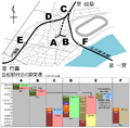 Changes of the Station in the Kasamatsu Area 2.png