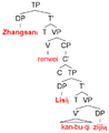 Chinese tree LOG - ziji.png