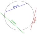 Circle lines.png