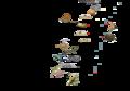 Classification of Reptilia.png