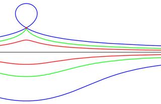 Conchoid (mathematics)