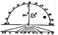 De gli horologi solari-1638-illustrazioni-05.PNG