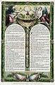 Declaration des droits de l'homme AE-II-3701 original.jpg