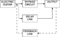 Delay-line block diagram.png