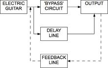 Delay (audio effect) - Wikipedia on eq pedal schematic, guitar tube preamp schematic, reverb pedal schematic,
