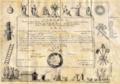 Diploma carboneria 1820.png