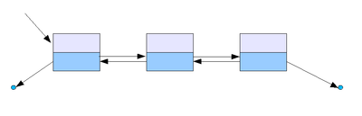 Doubly linked list.png