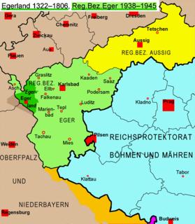 Egerland