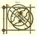 Elliptograph in Encyclopædia Britannica, 1824.jpg