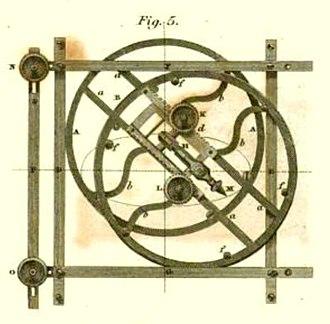 John Farey Jr. - Elliptograph in Encyclopædia Britannica, 1824