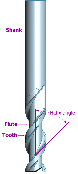 Milling cutter - An End Mill cutter with two flutes
