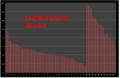 Energiemasse absolut.png